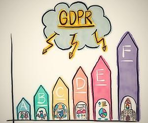 jak na GDPR, co je GDPR